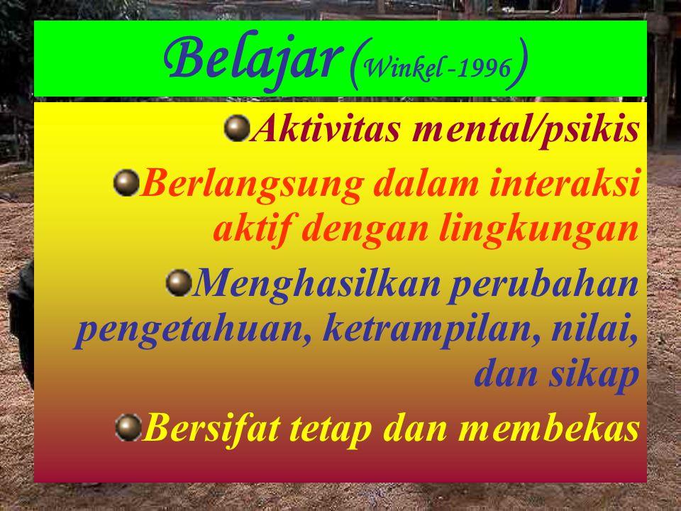 Belajar (Winkel -1996) Aktivitas mental/psikis