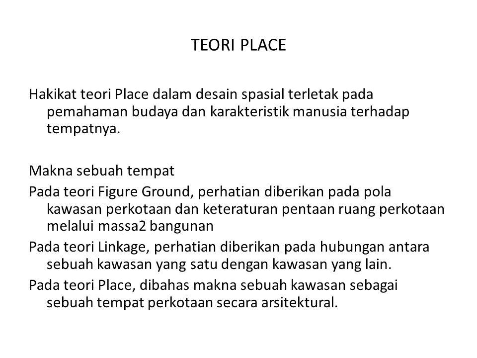 TEORI PLACE