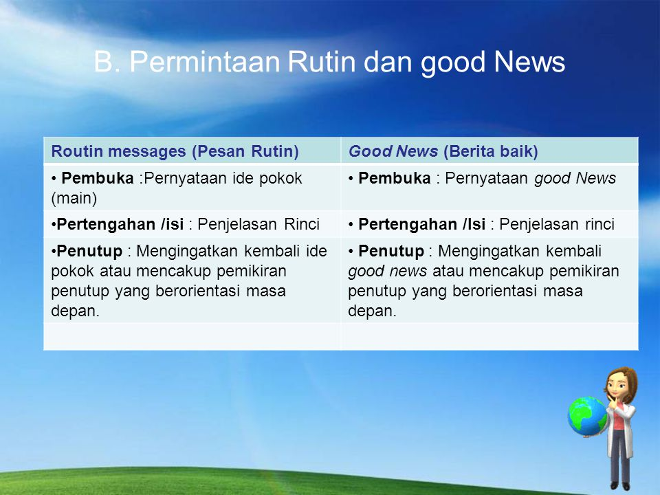 B. Permintaan Rutin dan good News