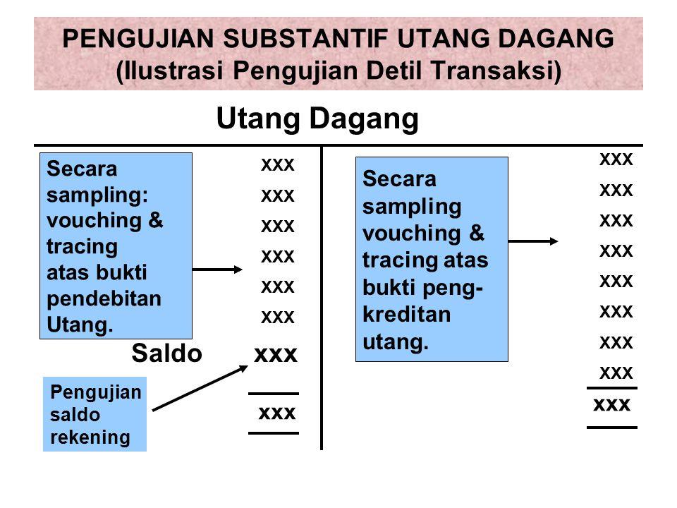 PENGUJIAN SUBSTANTIF UTANG DAGANG (Ilustrasi Pengujian Detil Transaksi)