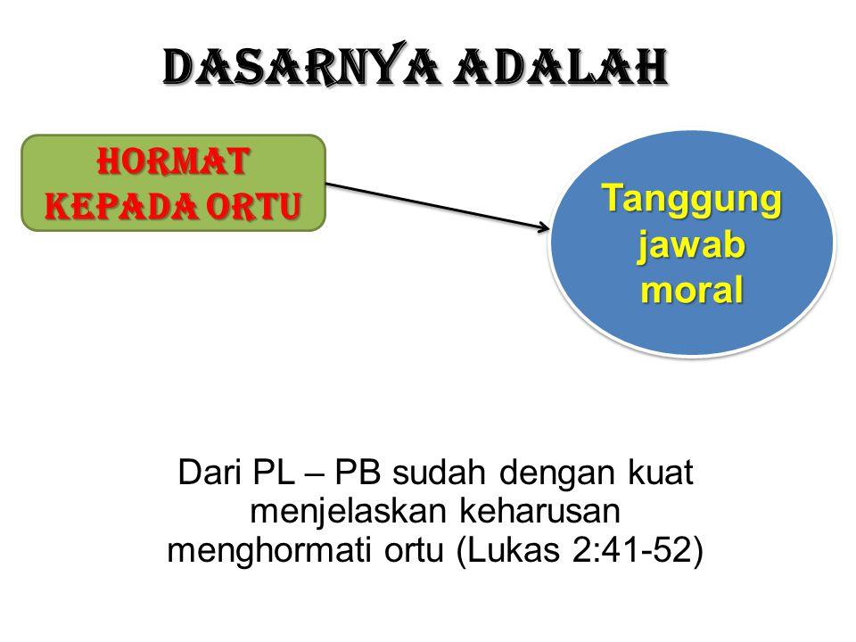 Dasarnya adalah Hormat kepada ortu Tanggung jawab moral
