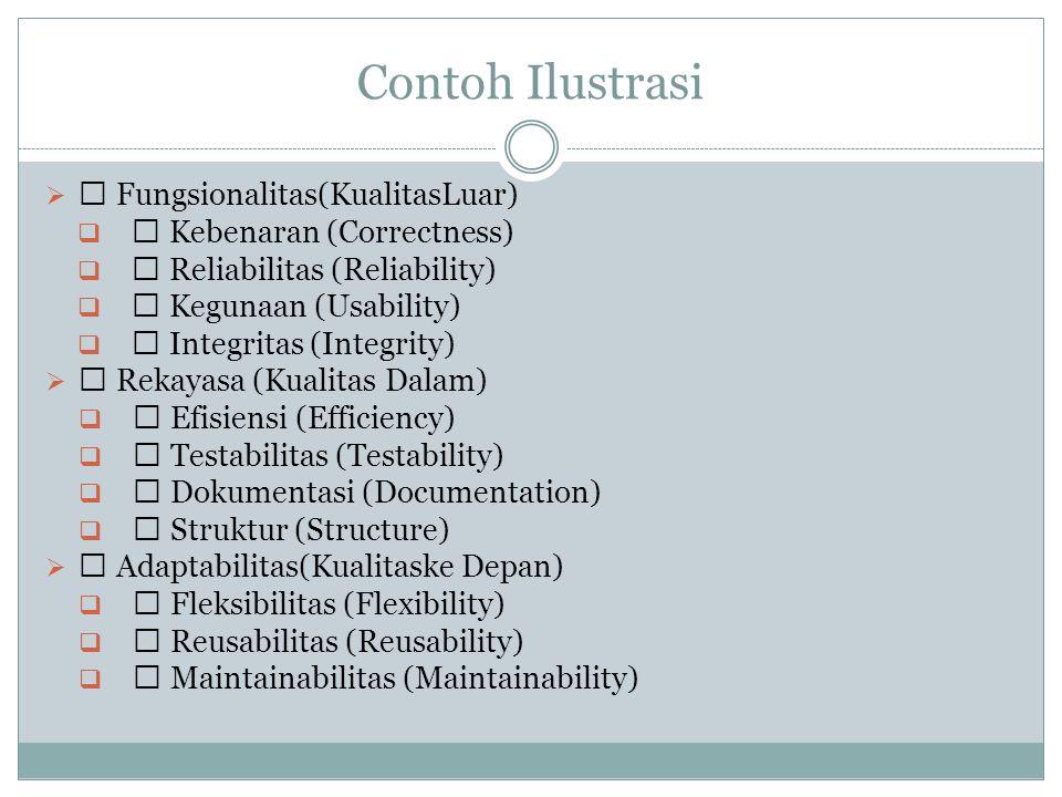 Contoh Ilustrasi ‰ Fungsionalitas(KualitasLuar)