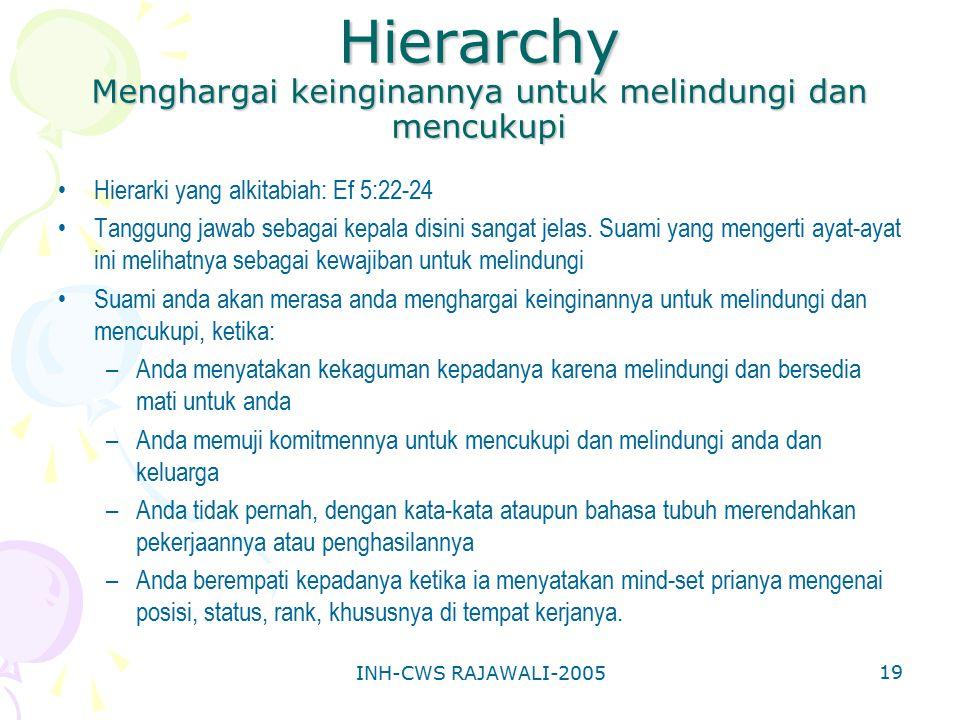 Hierarchy Menghargai keinginannya untuk melindungi dan mencukupi