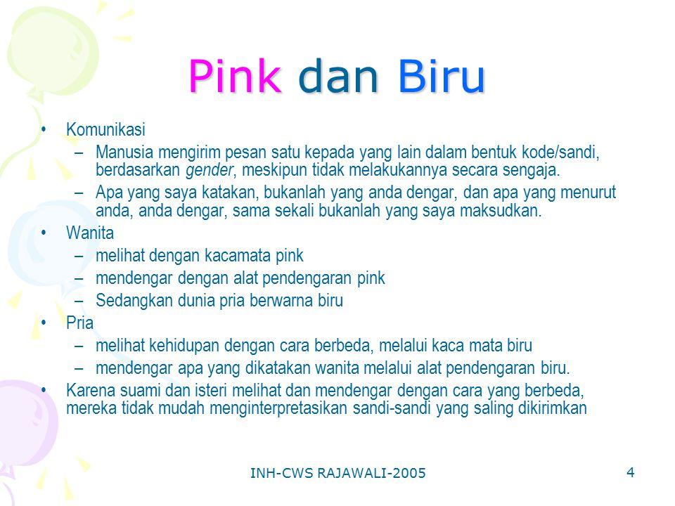 Pink dan Biru Komunikasi