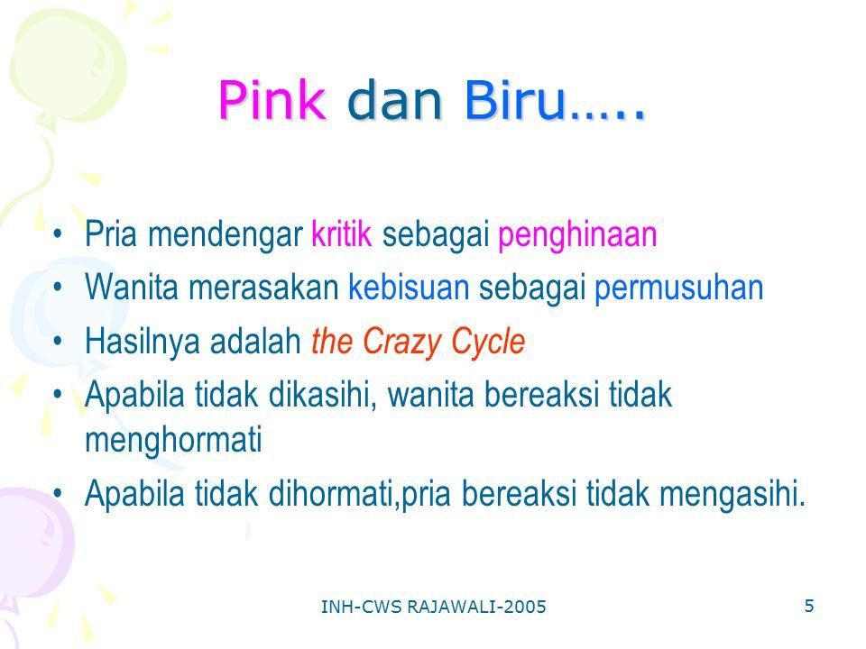 Pink dan Biru….. Pria mendengar kritik sebagai penghinaan