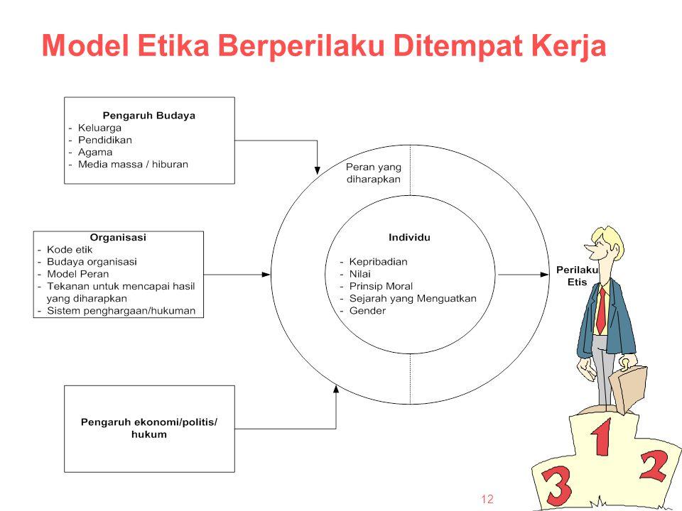 Model Etika Berperilaku Ditempat Kerja