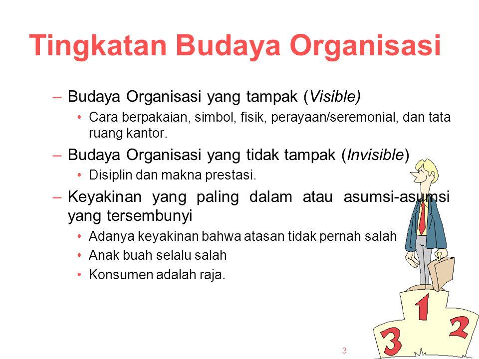 Tingkatan Budaya Organisasi