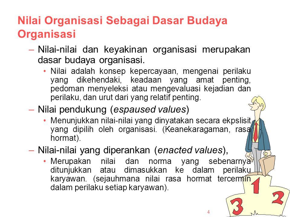 Nilai Organisasi Sebagai Dasar Budaya Organisasi