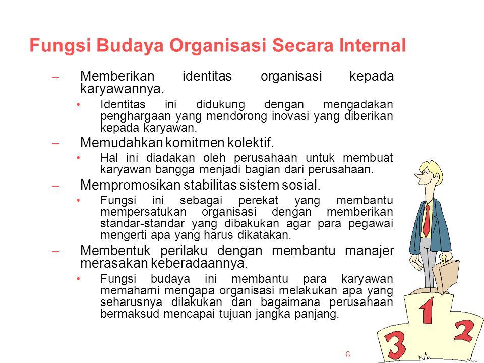 Fungsi Budaya Organisasi Secara Internal