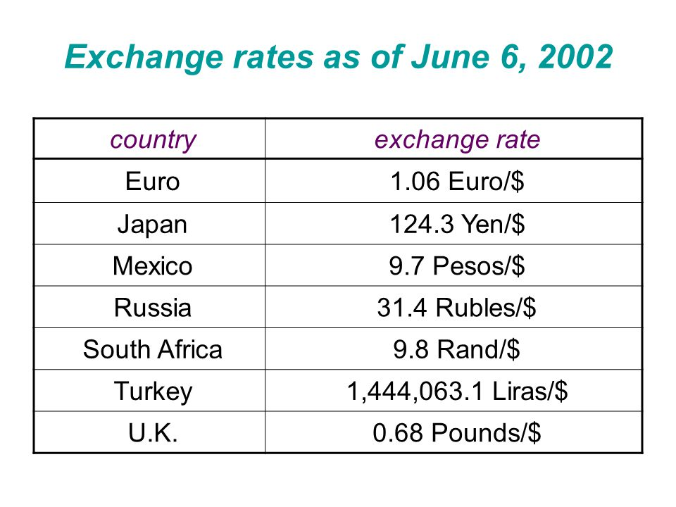 Exchange rates as of June 6, 2002