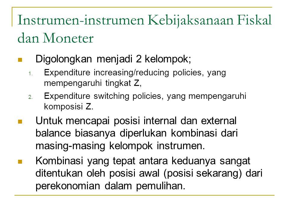 Instrumen-instrumen Kebijaksanaan Fiskal dan Moneter