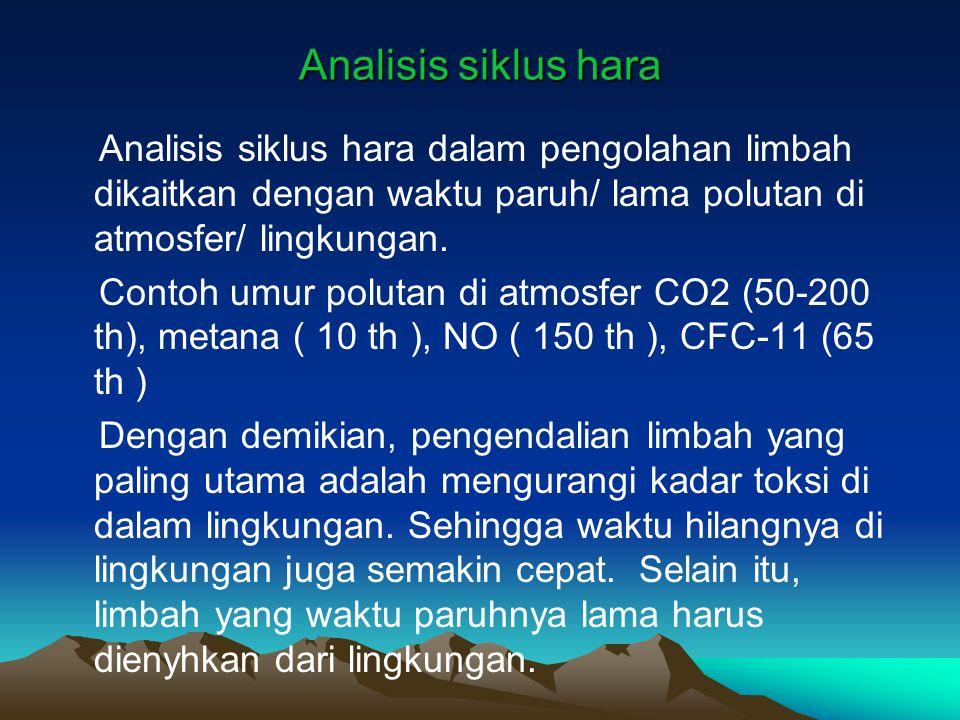Analisis siklus hara Analisis siklus hara dalam pengolahan limbah dikaitkan dengan waktu paruh/ lama polutan di atmosfer/ lingkungan.