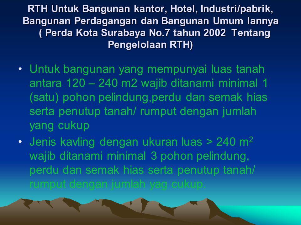RTH Untuk Bangunan kantor, Hotel, Industri/pabrik, Bangunan Perdagangan dan Bangunan Umum lannya ( Perda Kota Surabaya No.7 tahun 2002 Tentang Pengelolaan RTH)