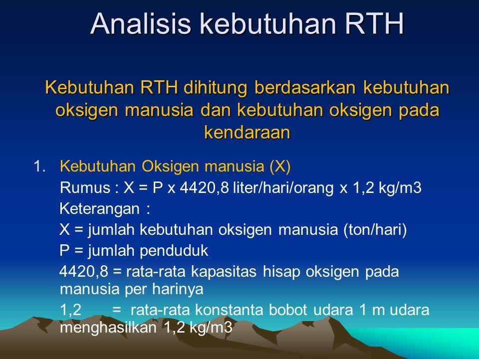 Analisis kebutuhan RTH Kebutuhan RTH dihitung berdasarkan kebutuhan oksigen manusia dan kebutuhan oksigen pada kendaraan