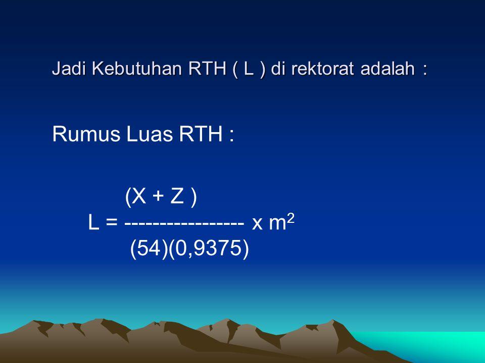 Jadi Kebutuhan RTH ( L ) di rektorat adalah :