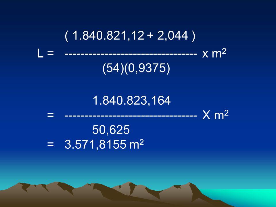 ( 1.840.821,12 + 2,044 ) L = --------------------------------- x m2 (54)(0,9375) 1.840.823,164 = --------------------------------- X m2 50,625 = 3.571,8155 m2