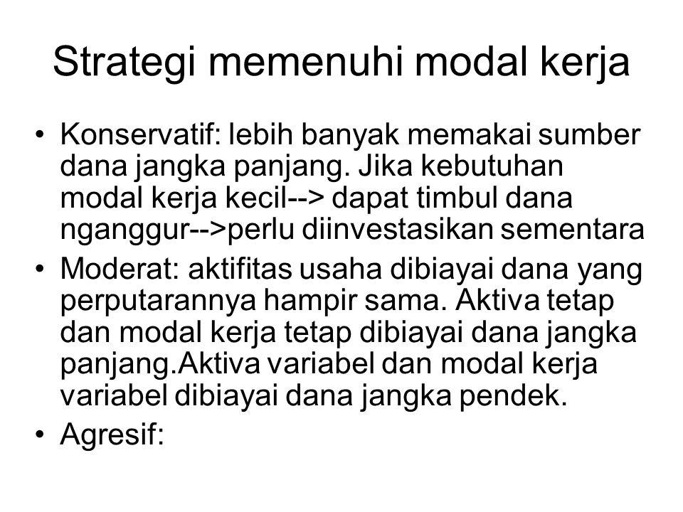 Strategi memenuhi modal kerja
