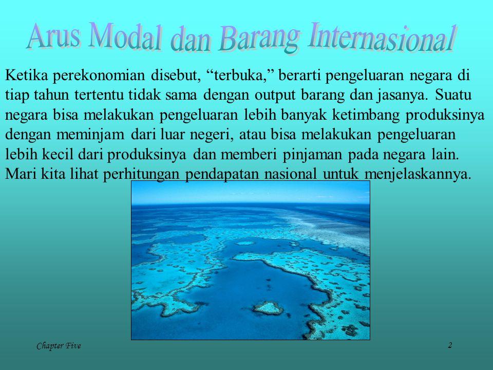 Arus Modal dan Barang Internasional