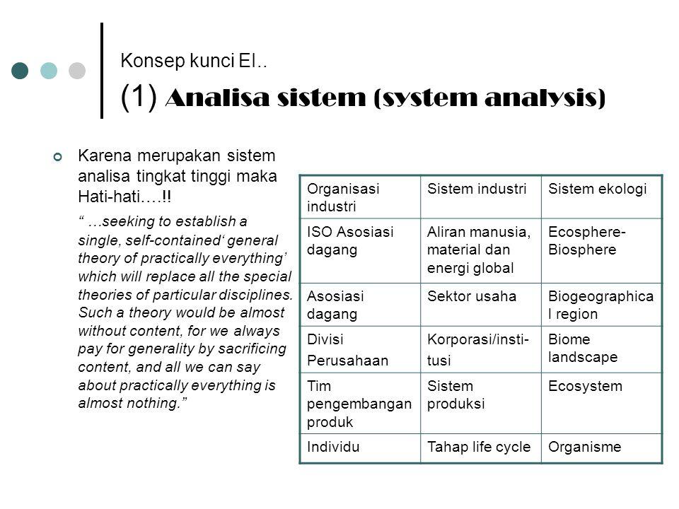Konsep kunci EI.. (1) Analisa sistem (system analysis)
