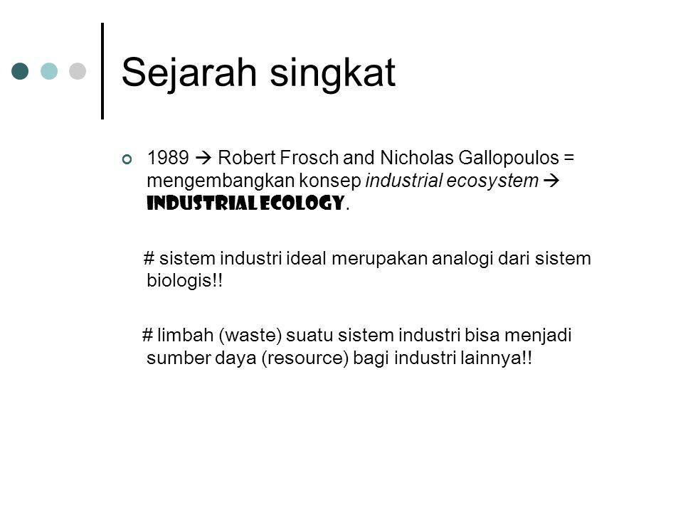 Sejarah singkat 1989  Robert Frosch and Nicholas Gallopoulos = mengembangkan konsep industrial ecosystem  INDUSTRIAL ECOLOGY.