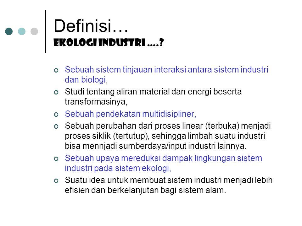 Definisi… Ekologi industri ….