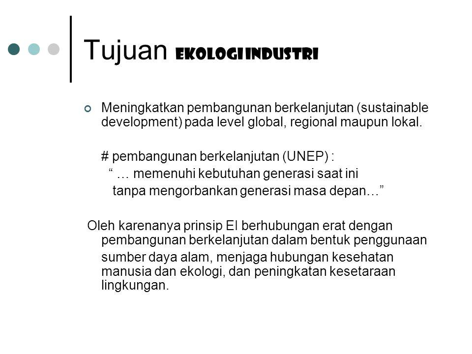 Tujuan Ekologi industri