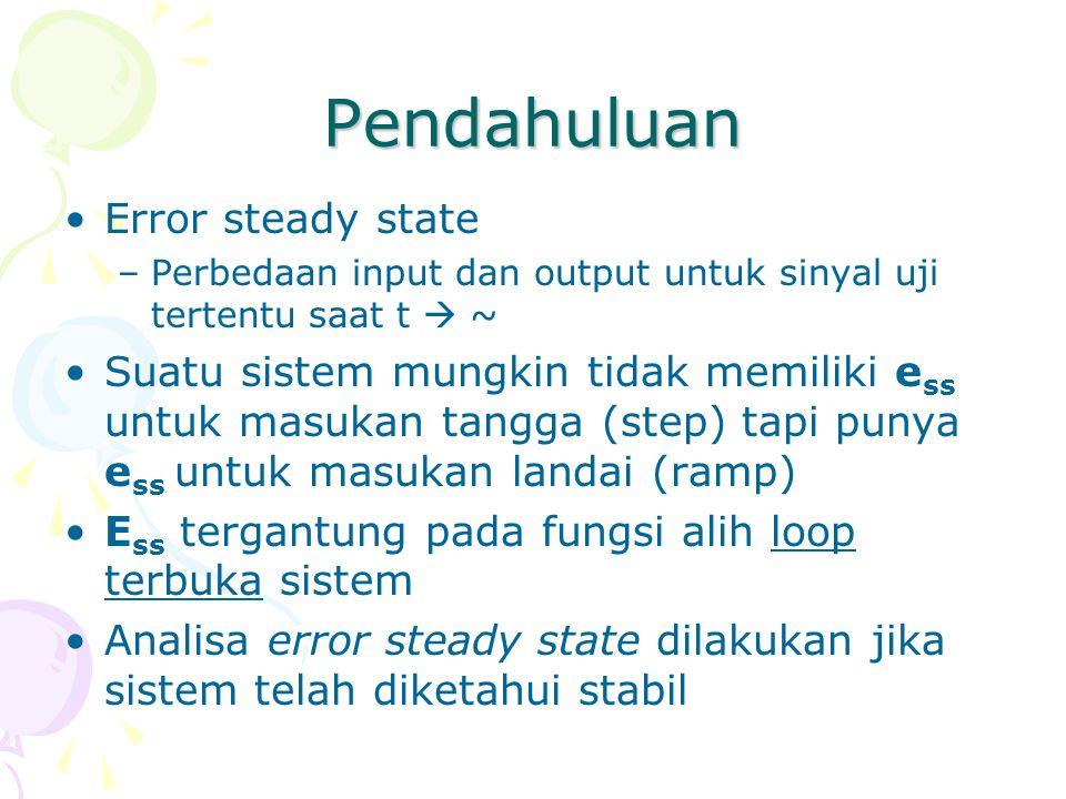 Pendahuluan Error steady state