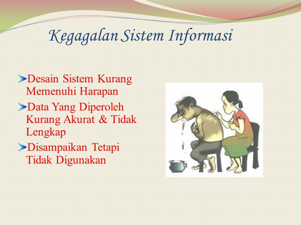 Kegagalan Sistem Informasi