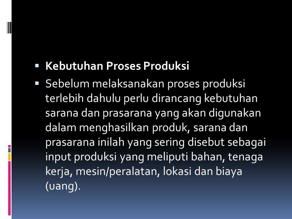 Kebutuhan Proses Produksi