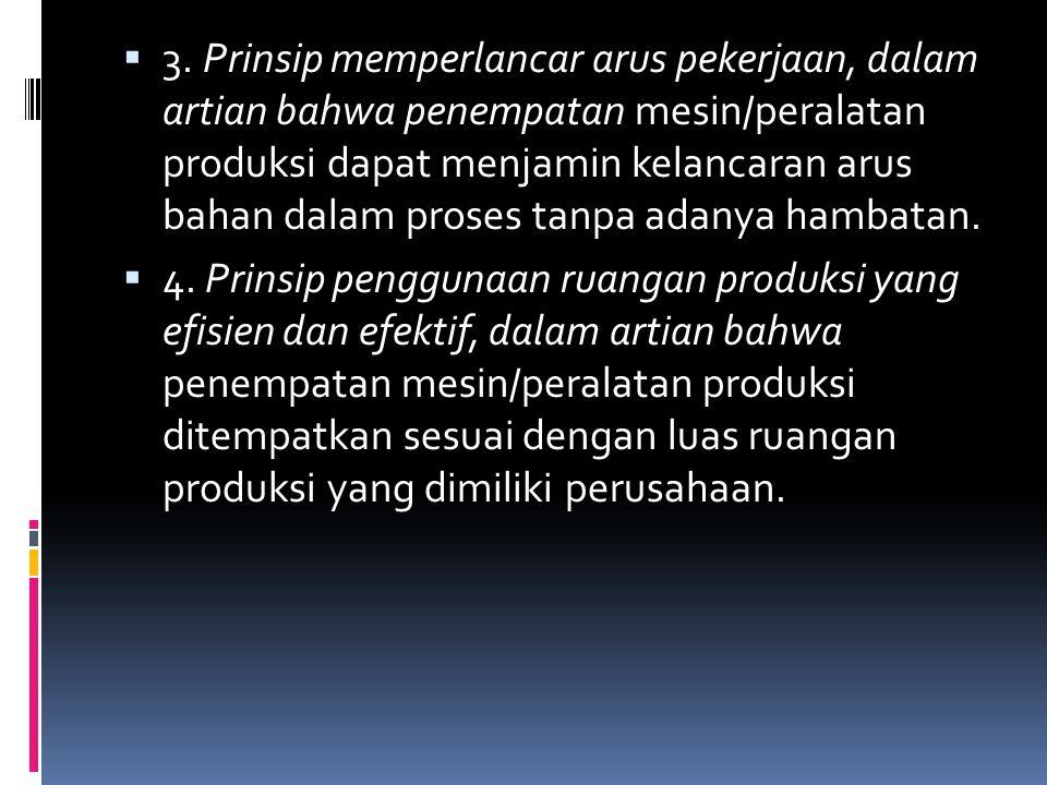 3. Prinsip memperlancar arus pekerjaan, dalam artian bahwa penempatan mesin/peralatan produksi dapat menjamin kelancaran arus bahan dalam proses tanpa adanya hambatan.