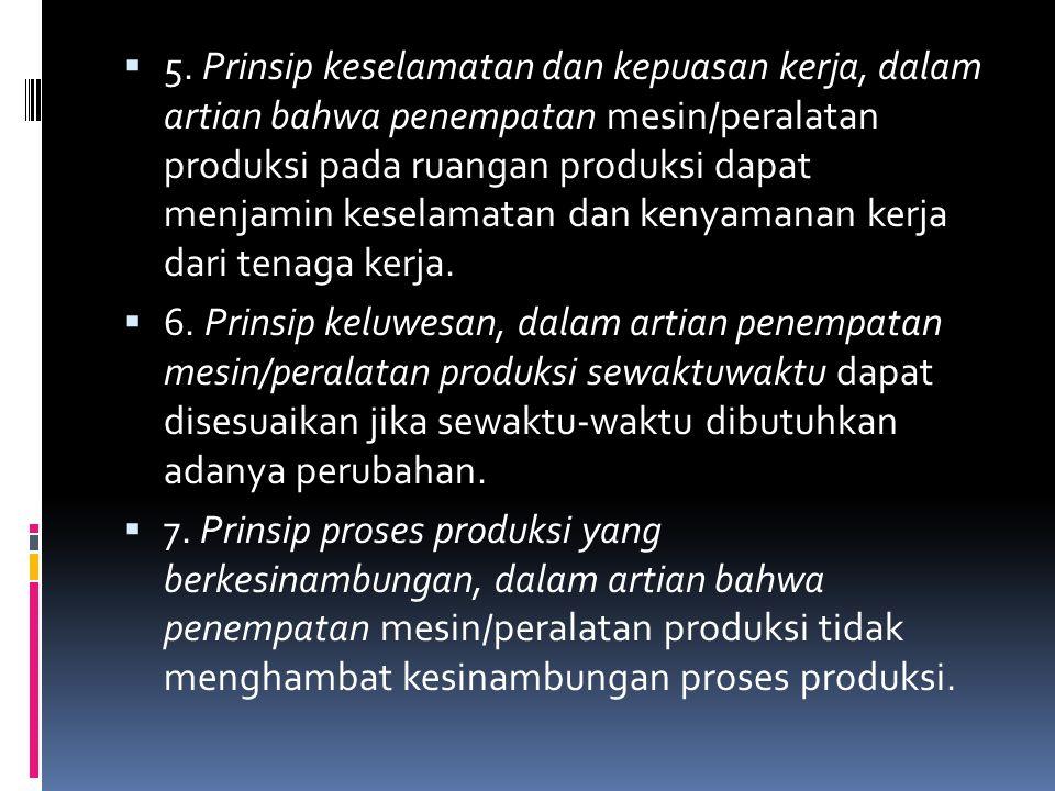 5. Prinsip keselamatan dan kepuasan kerja, dalam artian bahwa penempatan mesin/peralatan produksi pada ruangan produksi dapat menjamin keselamatan dan kenyamanan kerja dari tenaga kerja.