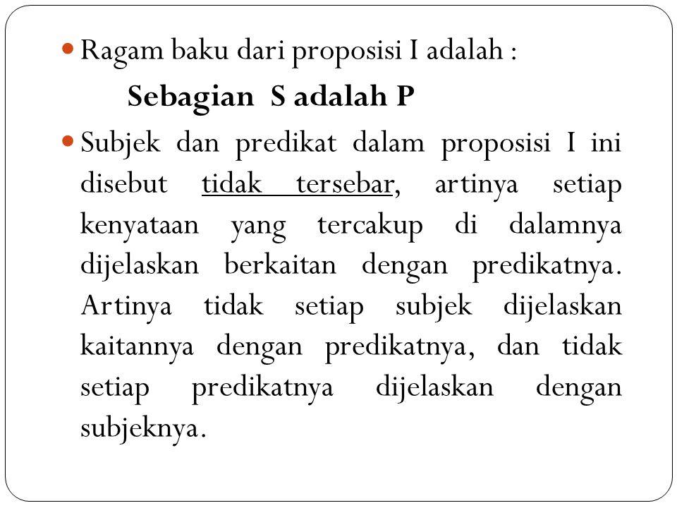 Ragam baku dari proposisi I adalah :
