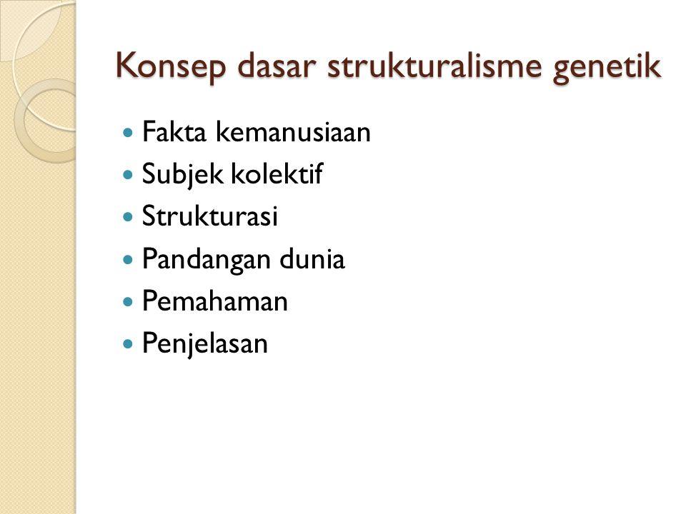 Konsep dasar strukturalisme genetik