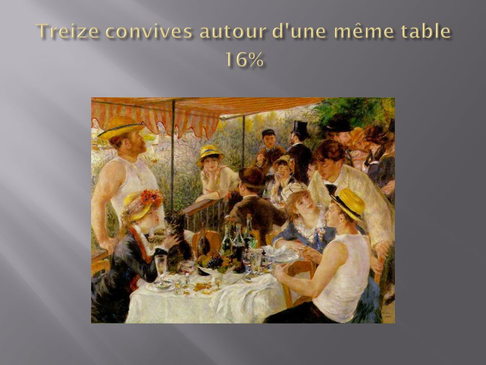 Treize convives autour d une même table 16%