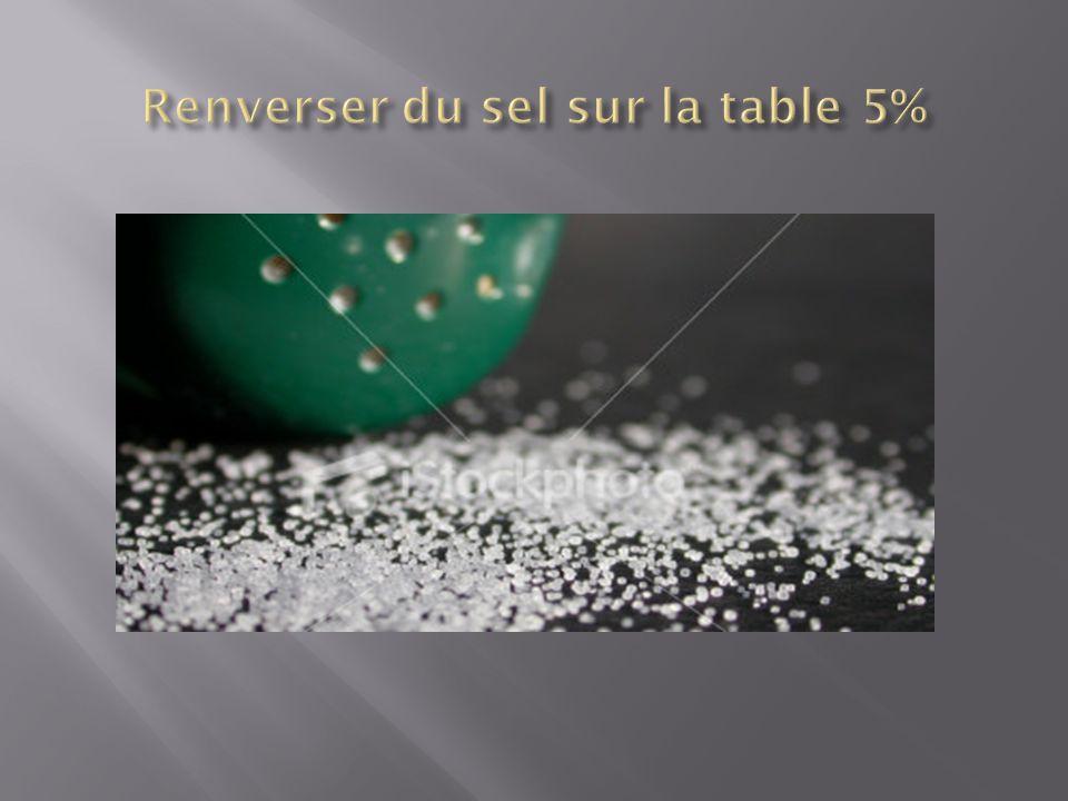 Renverser du sel sur la table 5%