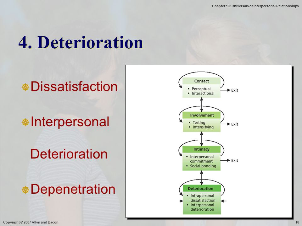 4. Deterioration Dissatisfaction Interpersonal Deterioration