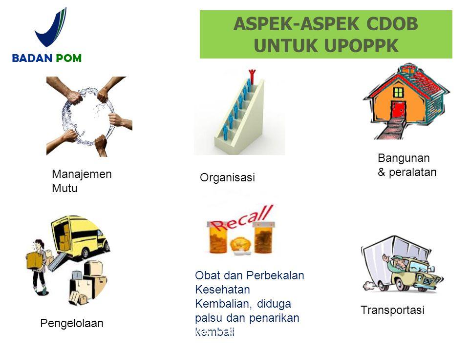 ASPEK-ASPEK CDOB UNTUK UPOPPK
