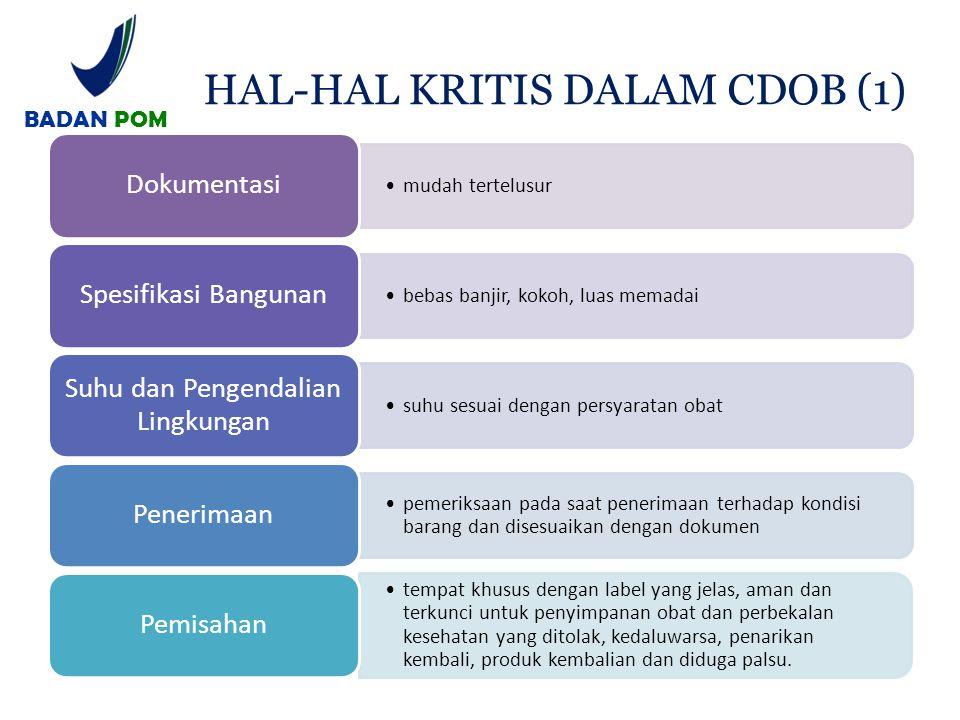 HAL-HAL KRITIS DALAM CDOB (1)