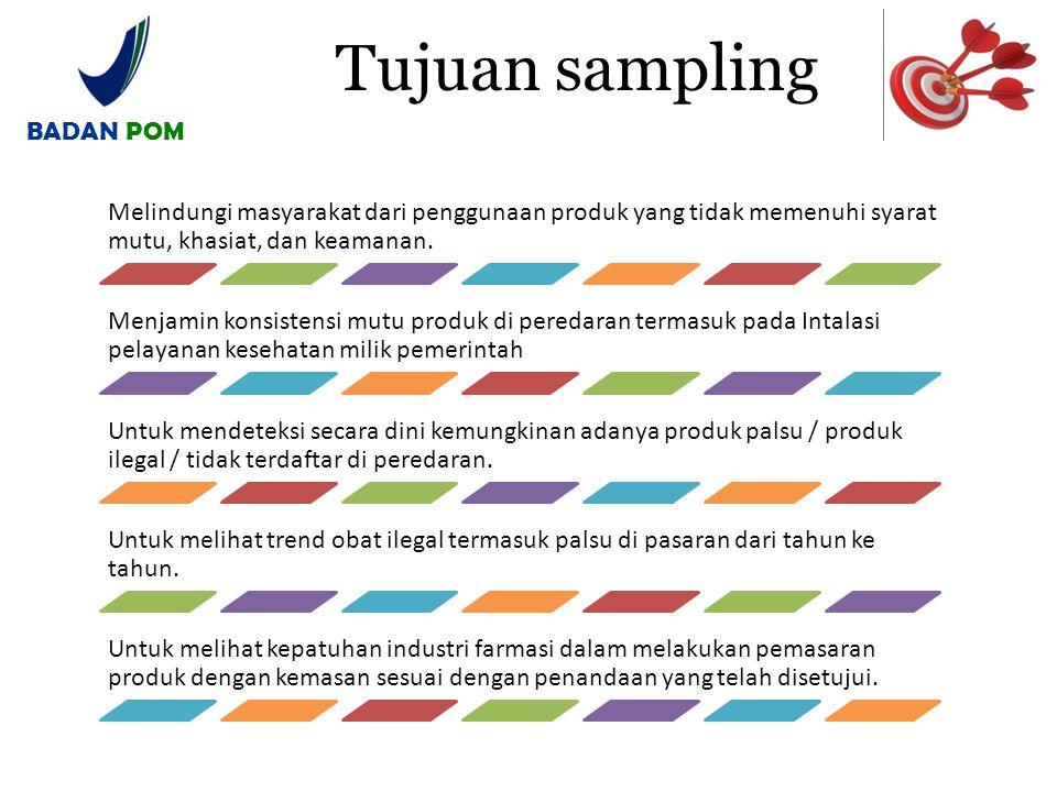 BADAN POM Tujuan sampling. Melindungi masyarakat dari penggunaan produk yang tidak memenuhi syarat mutu, khasiat, dan keamanan.
