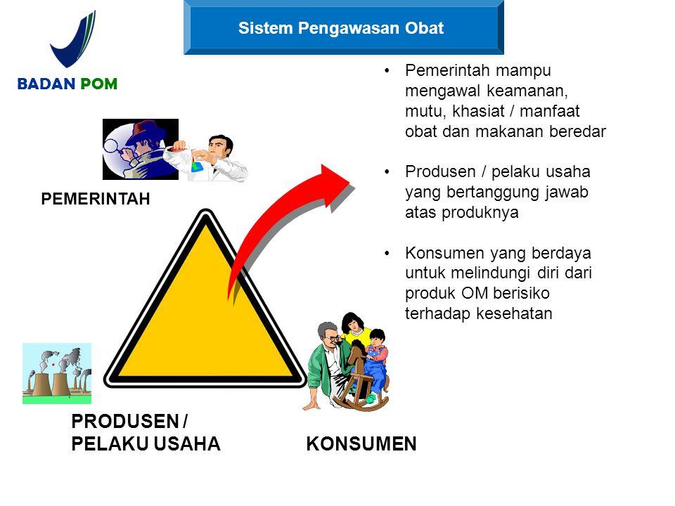 Sistem Pengawasan Obat