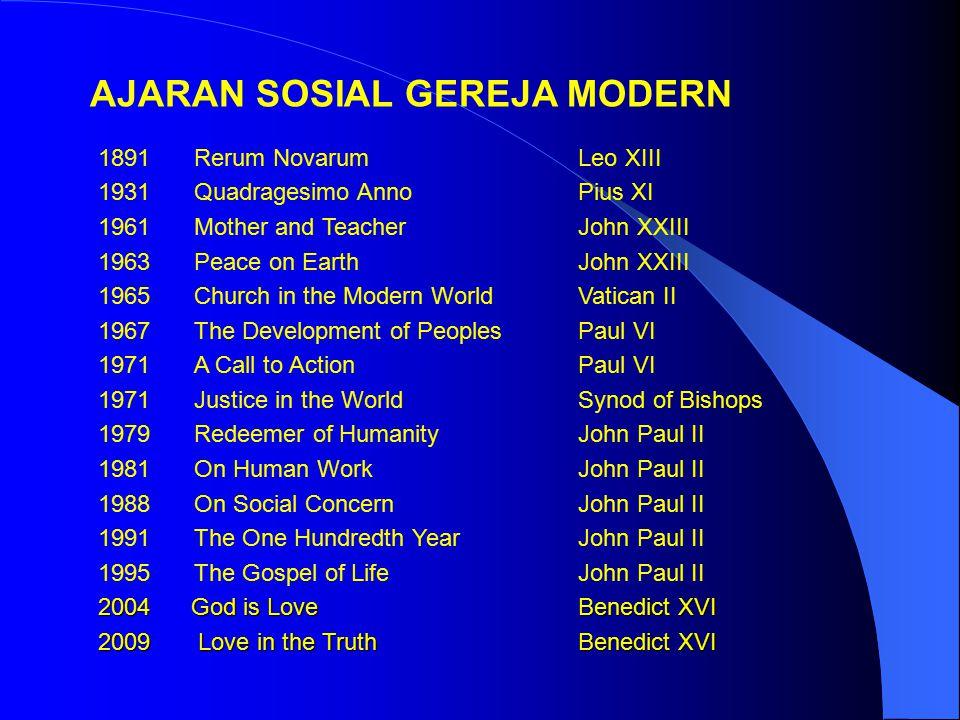 AJARAN SOSIAL GEREJA MODERN