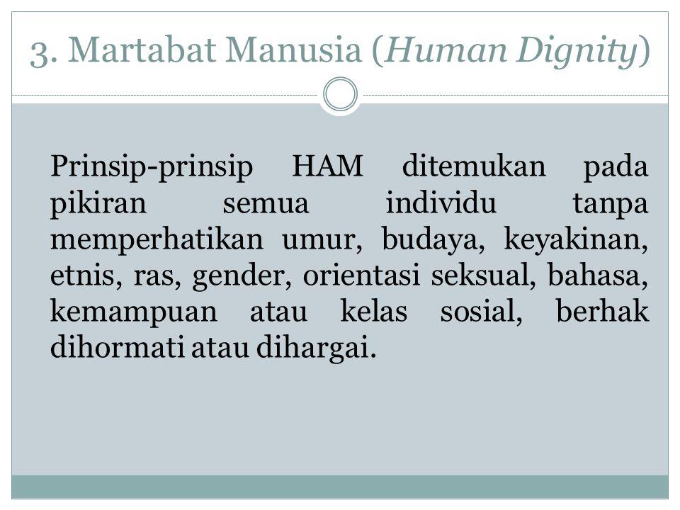 3. Martabat Manusia (Human Dignity)