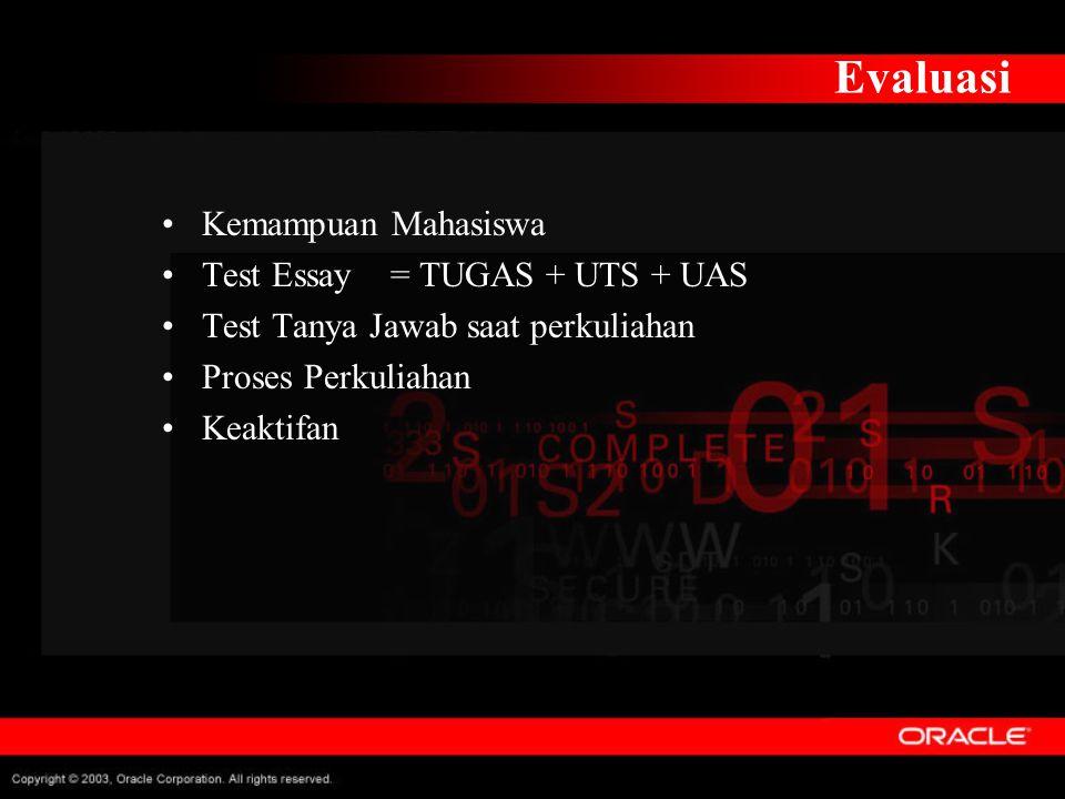 Evaluasi Kemampuan Mahasiswa Test Essay = TUGAS + UTS + UAS