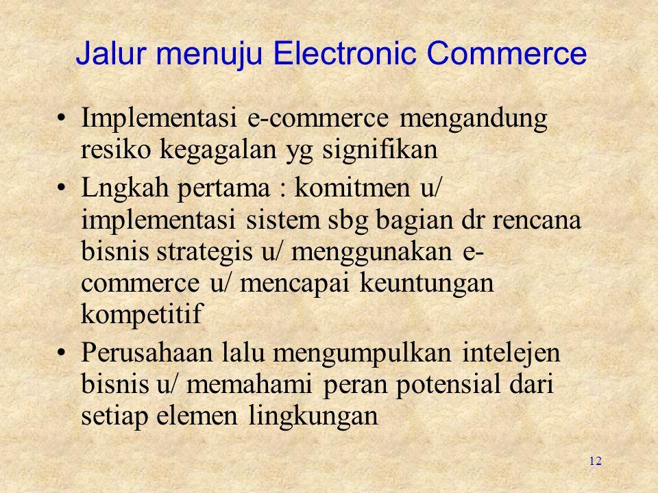 Jalur menuju Electronic Commerce