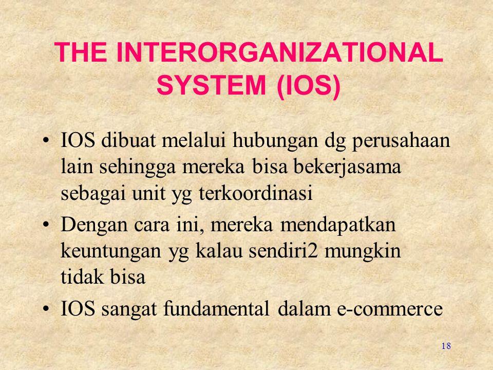 THE INTERORGANIZATIONAL SYSTEM (IOS)
