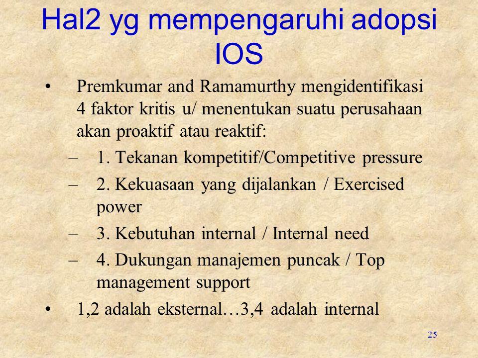 Hal2 yg mempengaruhi adopsi IOS