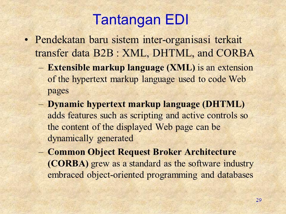 Tantangan EDI Pendekatan baru sistem inter-organisasi terkait transfer data B2B : XML, DHTML, and CORBA.