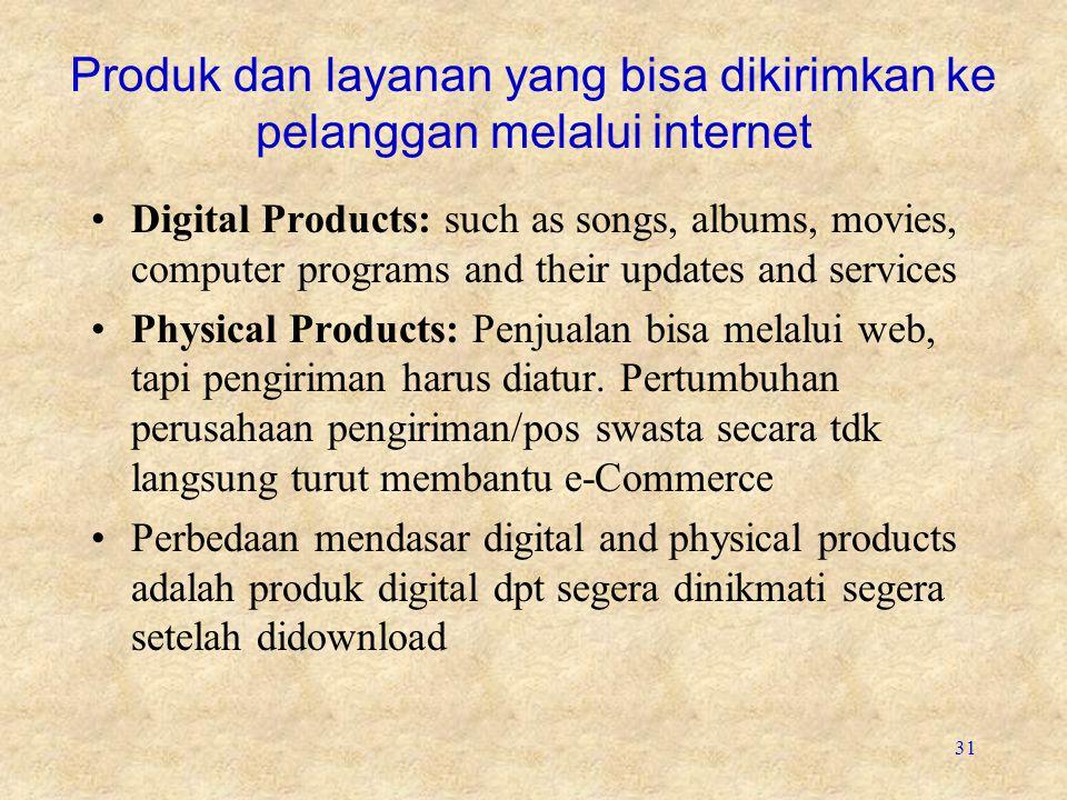 Produk dan layanan yang bisa dikirimkan ke pelanggan melalui internet