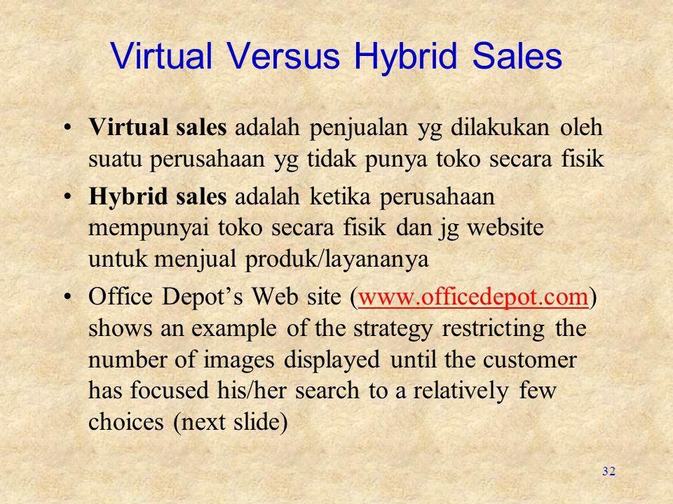 Virtual Versus Hybrid Sales