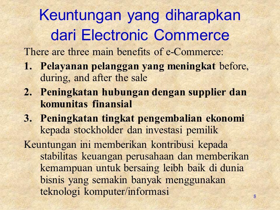 Keuntungan yang diharapkan dari Electronic Commerce